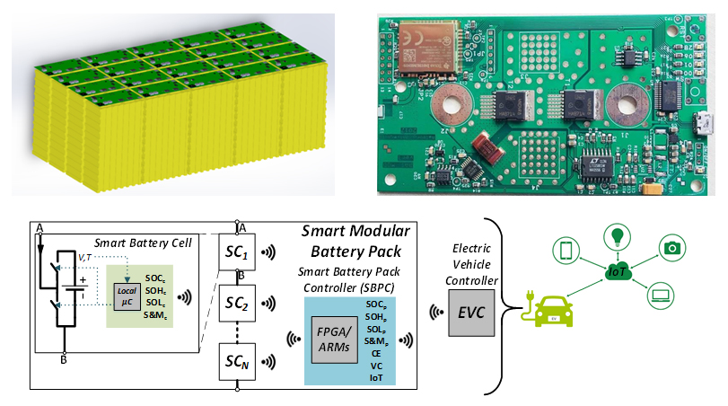 construction of smart battery packs